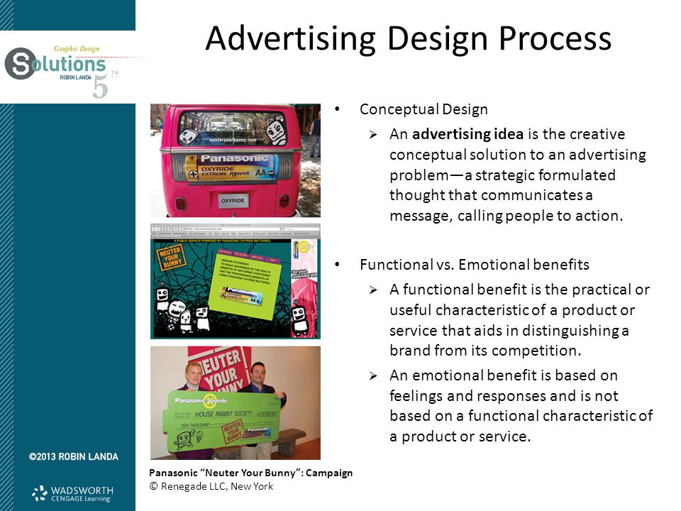 Advertising Design Process Conceptual Design  An advertising idea is the creative conceptual solution to an advertising problem—a strategic formulate
