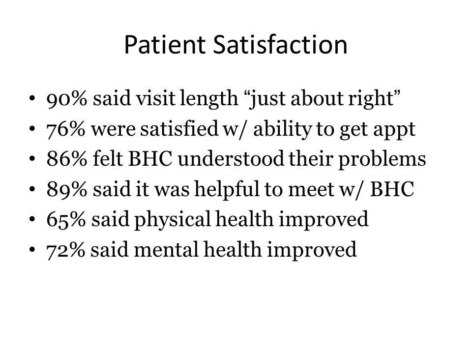 Patient Satisfaction 90% said visit length just about right 76% were satisfied w/ ability to get appt 86% felt BHC understood their problems 89% said it was helpful to meet w/ BHC 65% said physical health improved 72% said mental health improved