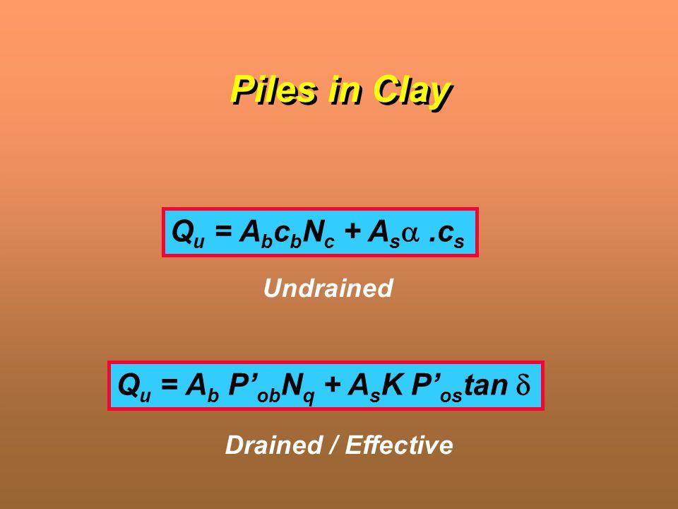 Piles in Clay Q u = A b [c b N c +P' ob N q ] + A s [ .c s +K P' o tan  ] Q u = A b c b N c + A s .c s Q u = A b [c b N c +P' ob N q ] + A s [ .c