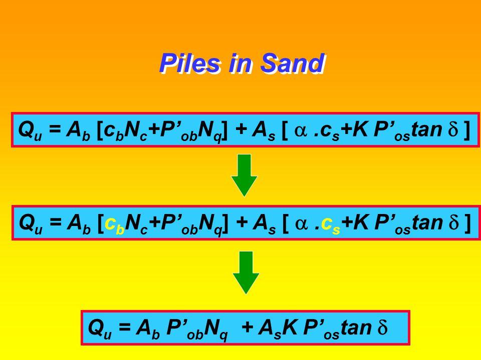 Q u = A b [c b N c +P' ob N q ] + A s [ .c s +K P' os tan  ] Piles in Sand Q u = A b [c b N c +P' ob N q ] + A s [ .c s +K P' os tan  ] Q u = A