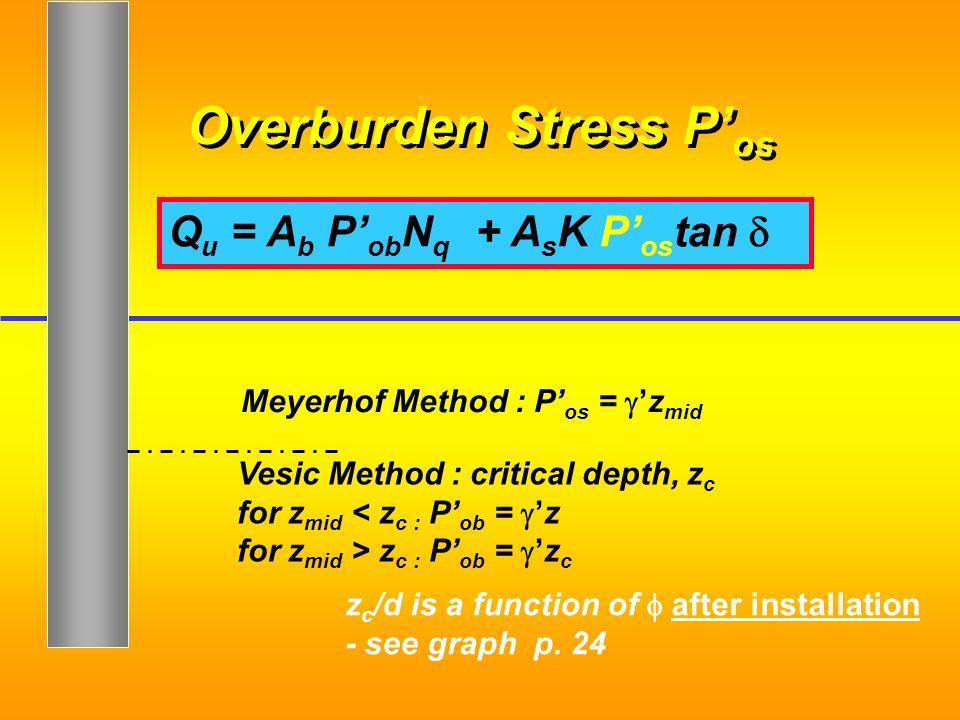 Overburden Stress P' os Q u = A b P' ob N q ] + A s K P' os tan  ] Meyerhof Method : P' os =  'z mid Vesic Method : critical depth, z c for z mid <