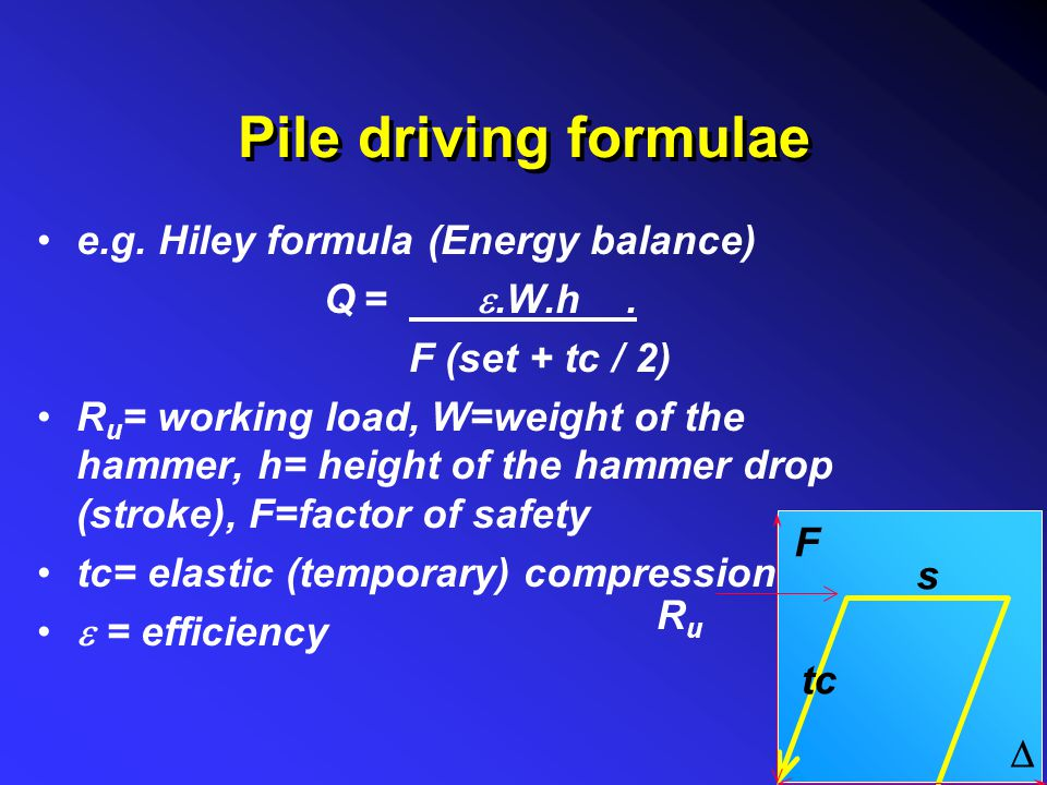 Pile driving formulae e.g. Hiley formula (Energy balance) Q = .W.h. F (set + tc / 2) R u = working load, W=weight of the hammer, h= height of the ham