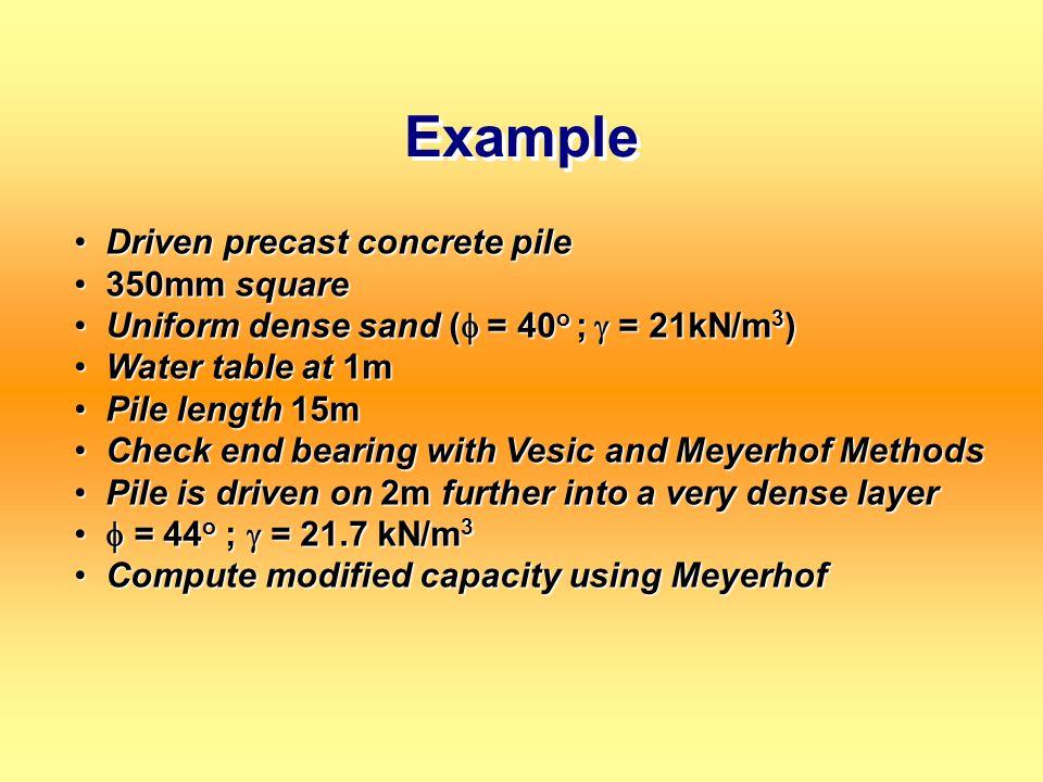 Example Driven precast concrete pile Driven precast concrete pile 350mm square 350mm square Uniform dense sand (  = 40 o ;  = 21kN/m 3 ) Uniform de