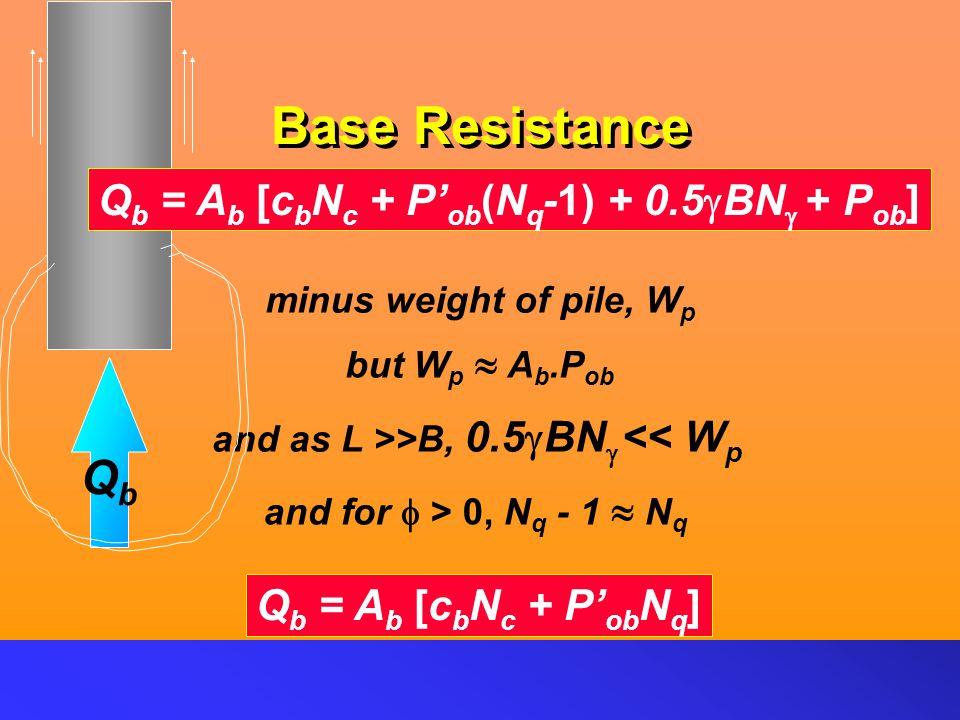 Base Resistance Q b = A b [c b N c + P' ob (N q -1) + 0.5  BN  + P ob ] minus weight of pile, W p but W p  A b.P ob and as L >>B, 0.5  BN  << W