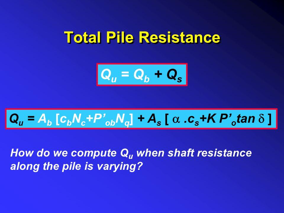 Total Pile Resistance Q u = Q b + Q s Q u = A b [c b N c +P' ob N q ] + A s [ .c s +K P' o tan  ] How do we compute Q u when shaft resistance along