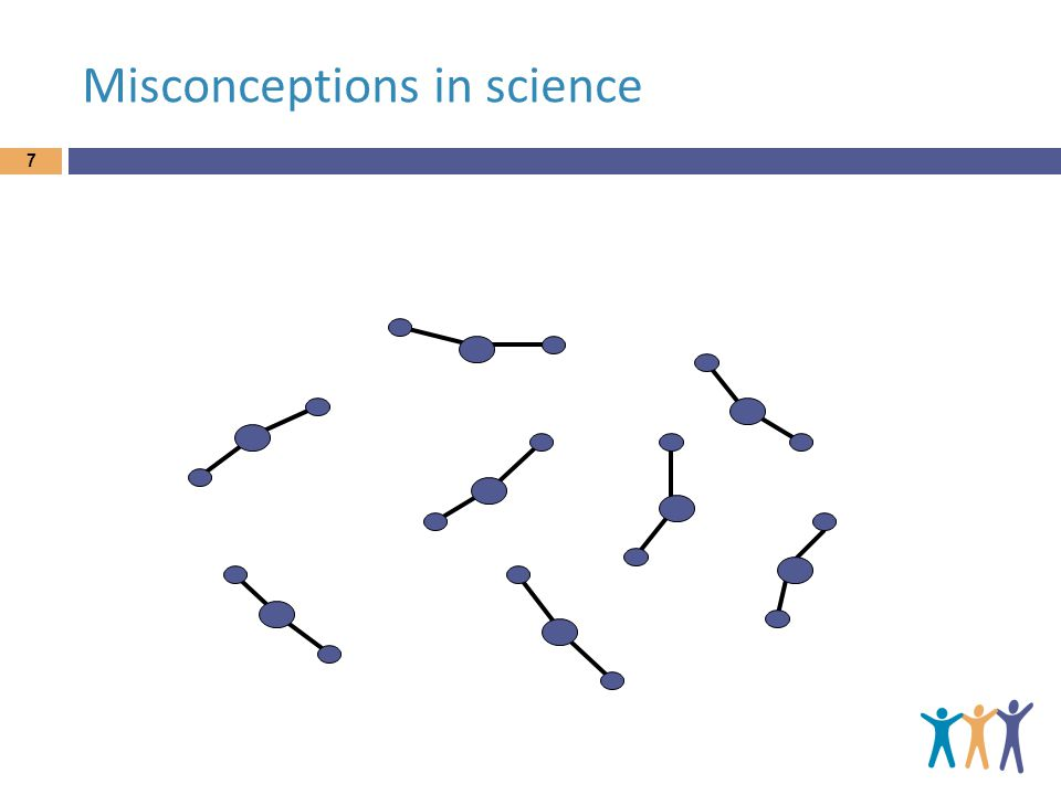 Misconceptions in science 7