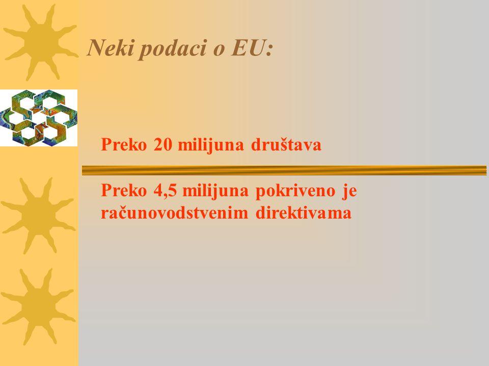 Neki podaci o EU: Preko 20 milijuna društava Preko 4,5 milijuna pokriveno je računovodstvenim direktivama