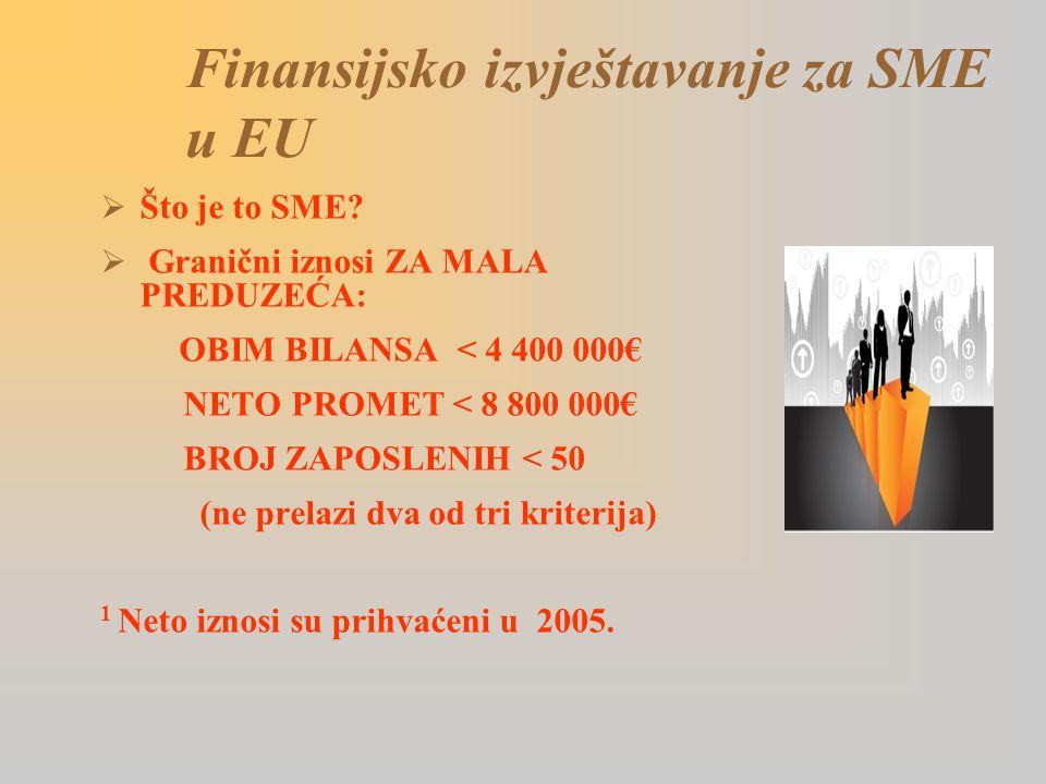 Finansijsko izvještavanje za SME u EU  Što je to SME.