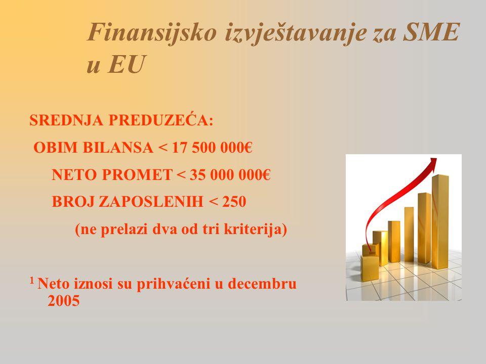 Finansijsko izvještavanje za SME u EU SREDNJA PREDUZEĆA: OBIM BILANSA < 17 500 000€ NETO PROMET < 35 000 000€ BROJ ZAPOSLENIH < 250 (ne prelazi dva od tri kriterija) 1 Neto iznosi su prihvaćeni u decembru 2005