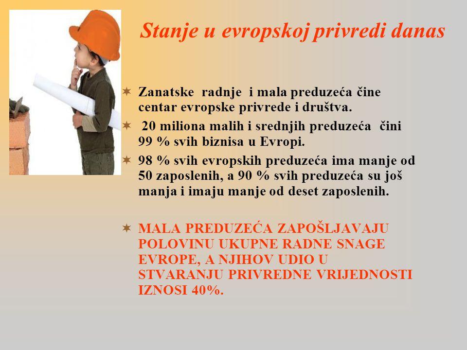Stanje u evropskoj privredi danas  Zanatske radnje i mala preduzeća čine centar evropske privrede i društva.