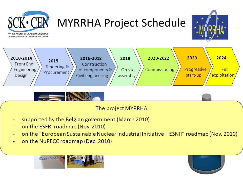 2019 On site assembly 2016-2018 Construction of components & Civil engineering 2015 Tendering & Procurement 2020-2022 Commissioning 2023 Progressive start-up 2024- Full exploitation 2010-2014 Front End Engineering Design The project MYRRHA -supported by the Belgian government (March 2010) -on the ESFRI roadmap (Nov.