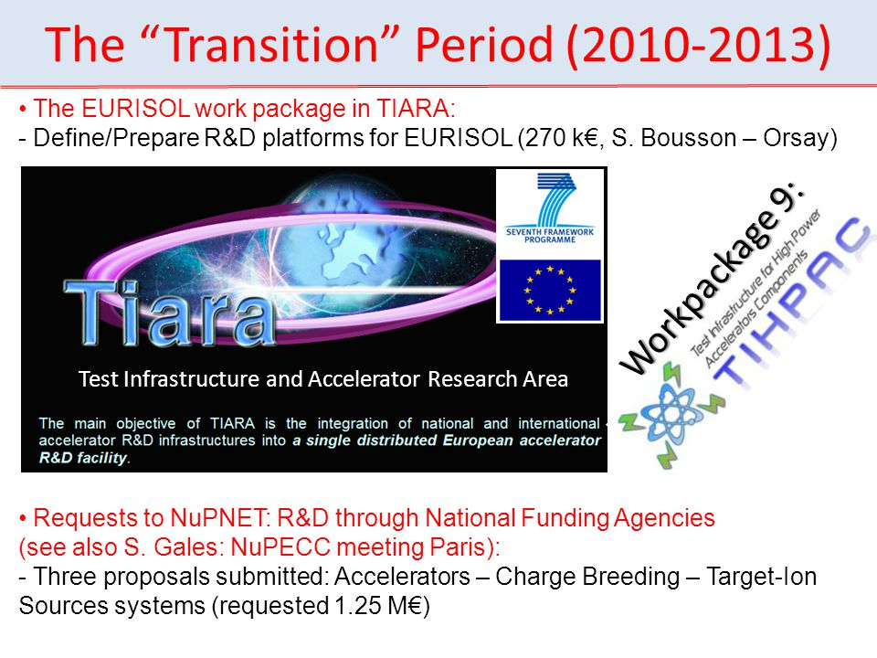 The EURISOL work package in TIARA: - Define/Prepare R&D platforms for EURISOL (270 k€, S.