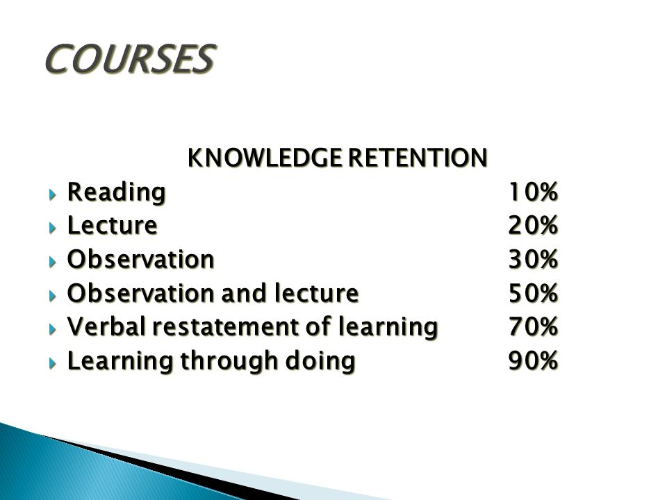 COURSES KNOWLEDGE RETENTION  Reading10%  Lecture20%  Observation30%  Observation and lecture50%  Verbal restatement of learning70%  Learning through doing90%