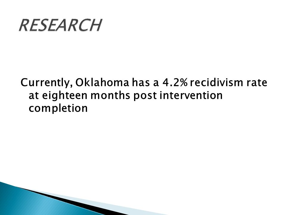 Currently, Oklahoma has a 4.2% recidivism rate at eighteen months post intervention completion