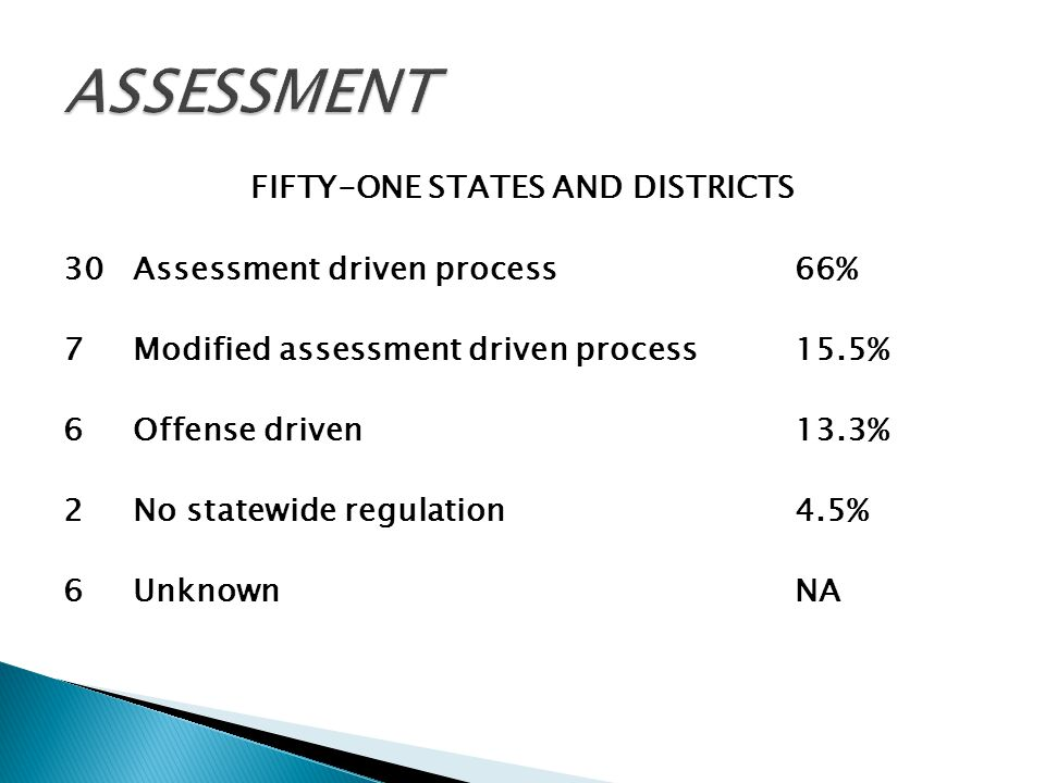 FIFTY-ONE STATES AND DISTRICTS 30Assessment driven process66% 7Modified assessment driven process15.5% 6Offense driven13.3% 2No statewide regulation4.5% 6UnknownNA