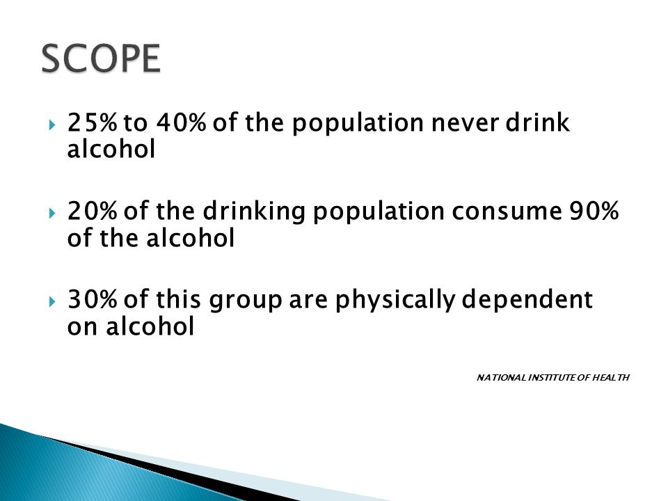  25% to 40% of the population never drink alcohol  20% of the drinking population consume 90% of the alcohol  30% of this group are physically dependent on alcohol NATIONAL INSTITUTE OF HEALTH
