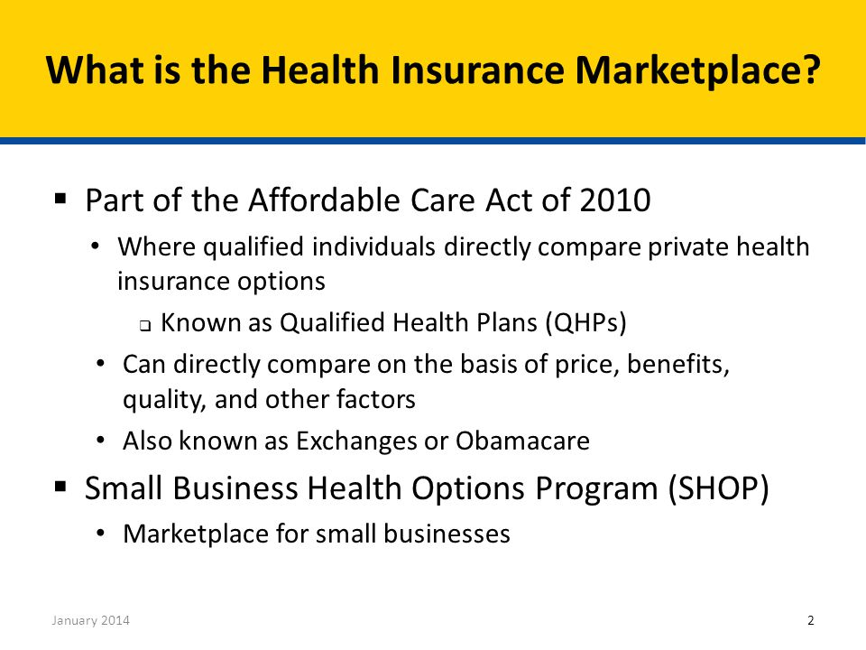  Part of the Affordable Care Act of 2010 Where qualified individuals directly compare private health insurance options  Known as Qualified Health Plans (QHPs) Can directly compare on the basis of price, benefits, quality, and other factors Also known as Exchanges or Obamacare  Small Business Health Options Program (SHOP) Marketplace for small businesses What is the Health Insurance Marketplace.