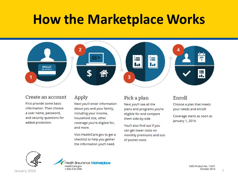 8January 2014 4 Ways to Get Marketplace Coverage