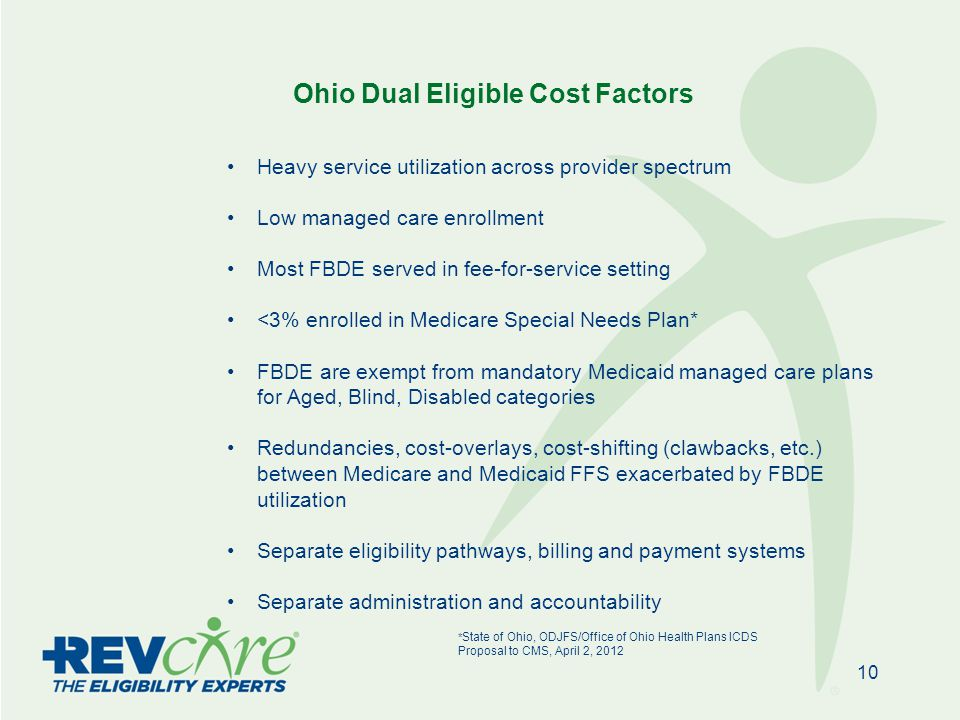 Ohio Dual Eligible Cost Factors Heavy service utilization across provider spectrum Low managed care enrollment Most FBDE served in fee-for-service setting <3% enrolled in Medicare Special Needs Plan* FBDE are exempt from mandatory Medicaid managed care plans for Aged, Blind, Disabled categories Redundancies, cost-overlays, cost-shifting (clawbacks, etc.) between Medicare and Medicaid FFS exacerbated by FBDE utilization Separate eligibility pathways, billing and payment systems Separate administration and accountability 10 * State of Ohio, ODJFS/Office of Ohio Health Plans ICDS Proposal to CMS, April 2, 2012