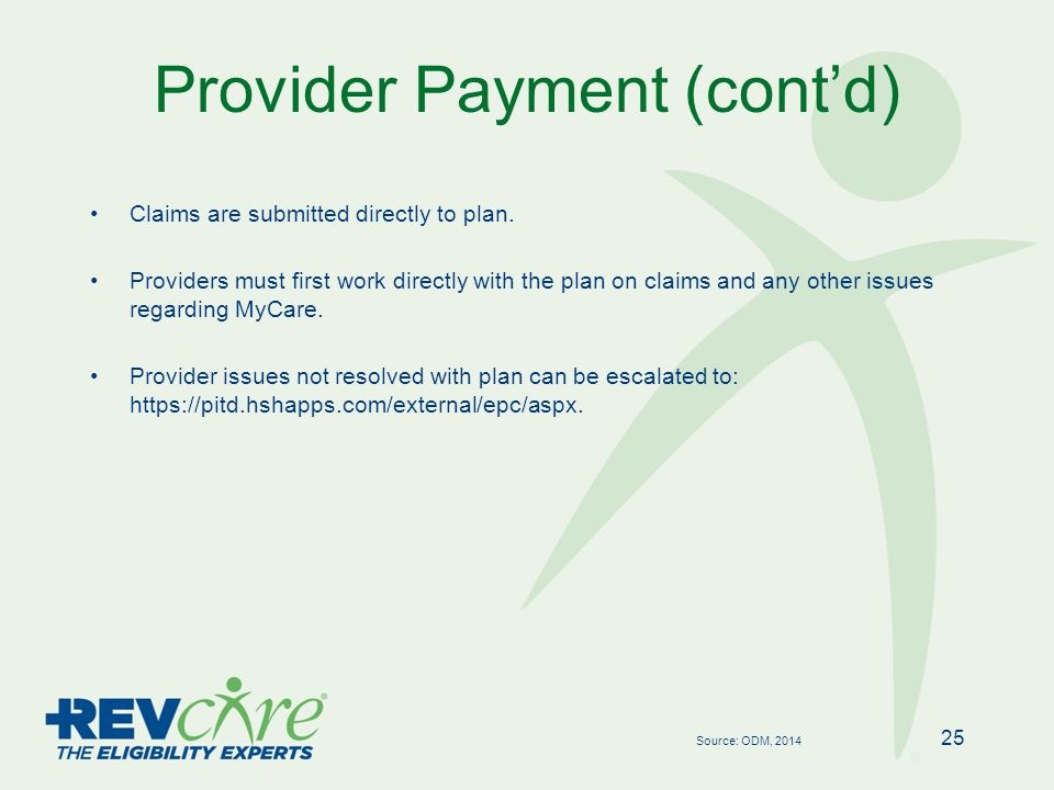 Provider Payment (cont'd) 25 Source: ODM, 2014 Claims are submitted directly to plan.