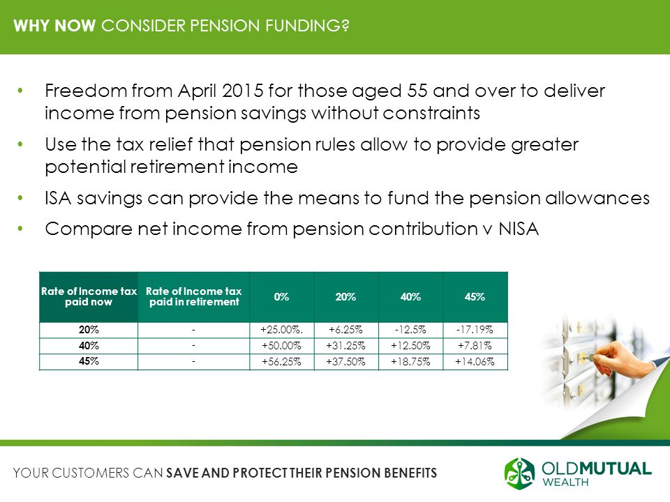 WHY NOW CONSIDER PENSION FUNDING.