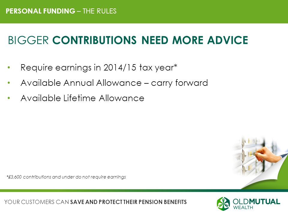 PERSONAL FUNDING – THE RULES Require earnings in 2014/15 tax year* Available Annual Allowance – carry forward Available Lifetime Allowance YOUR CUSTOMERS CAN SAVE AND PROTECT THEIR PENSION BENEFITS BIGGER CONTRIBUTIONS NEED MORE ADVICE *£3,600 contributions and under do not require earnings
