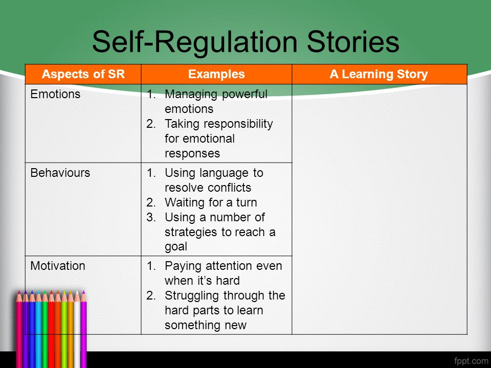 Self-Regulation Stories Aspects of SRExamplesA Learning Story Emotions1.Managing powerful emotions 2.Taking responsibility for emotional responses Behaviours1.Using language to resolve conflicts 2.Waiting for a turn 3.Using a number of strategies to reach a goal Motivation1.Paying attention even when it's hard 2.Struggling through the hard parts to learn something new
