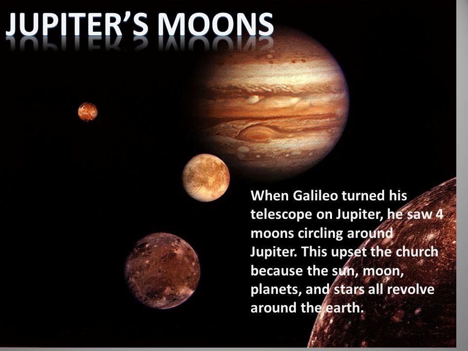 When Galileo turned his telescope on Jupiter, he saw 4 moons circling around Jupiter. This upset the church because the sun, moon, planets, and stars