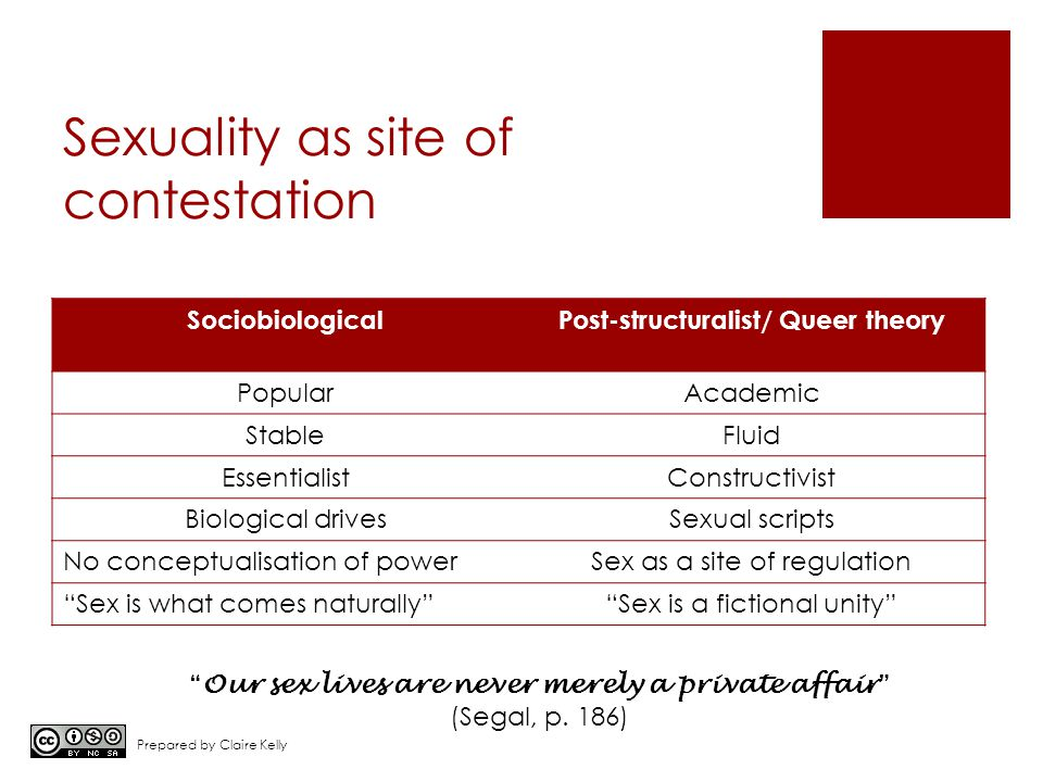 Sexuality as site of contestation SociobiologicalPost-structuralist/ Queer theory PopularAcademic StableFluid EssentialistConstructivist Biological dr