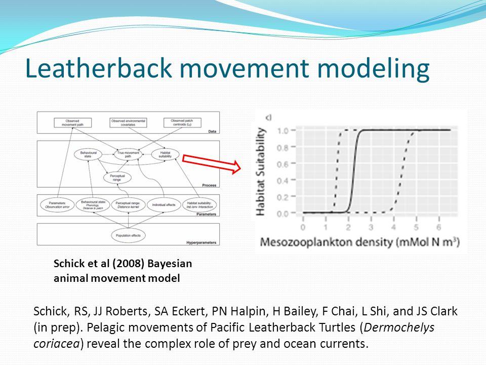 Leatherback movement modeling Schick, RS, JJ Roberts, SA Eckert, PN Halpin, H Bailey, F Chai, L Shi, and JS Clark (in prep). Pelagic movements of Paci
