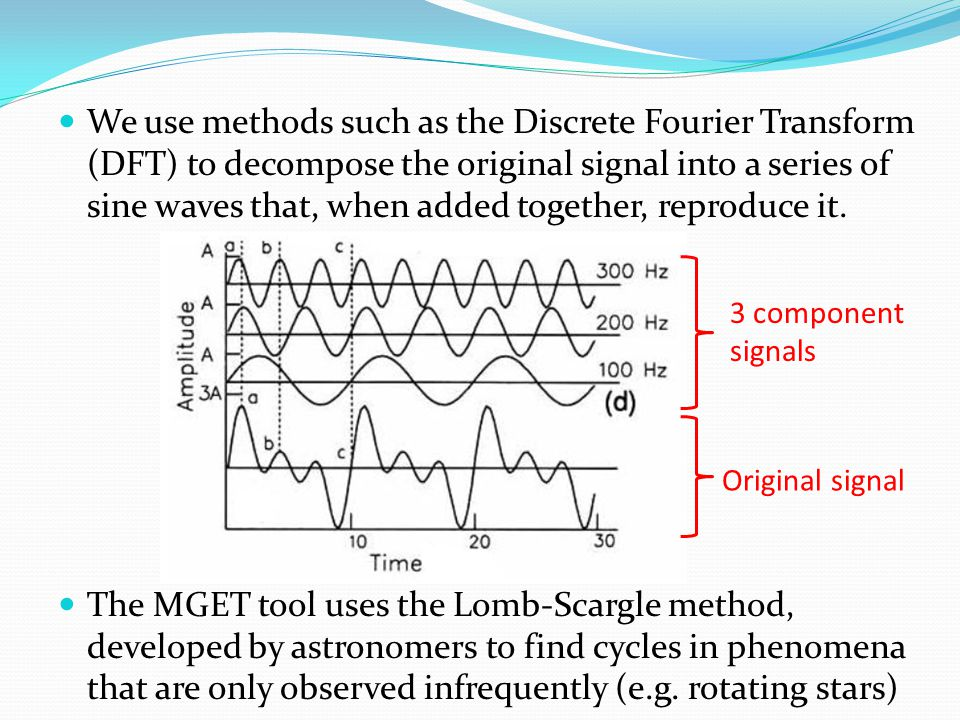 We use methods such as the Discrete Fourier Transform (DFT) to decompose the original signal into a series of sine waves that, when added together, re