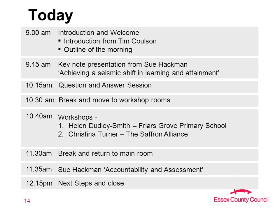 Today 14 Introduction and Welcome ▪ Introduction from Tim Coulson ▪ Outline of the morning 9.00 am Key note presentation from Sue Hackman 'Achieving a seismic shift in learning and attainment' 9.15 am Break and move to workshop rooms10.30 am Next Steps and close12.15pm Break and return to main room11.30am Workshops - 1.Helen Dudley-Smith – Friars Grove Primary School 2.Christina Turner – The Saffron Alliance 10.40am Sue Hackman 'Accountability and Assessment' 11.35am Question and Answer Session10:15am