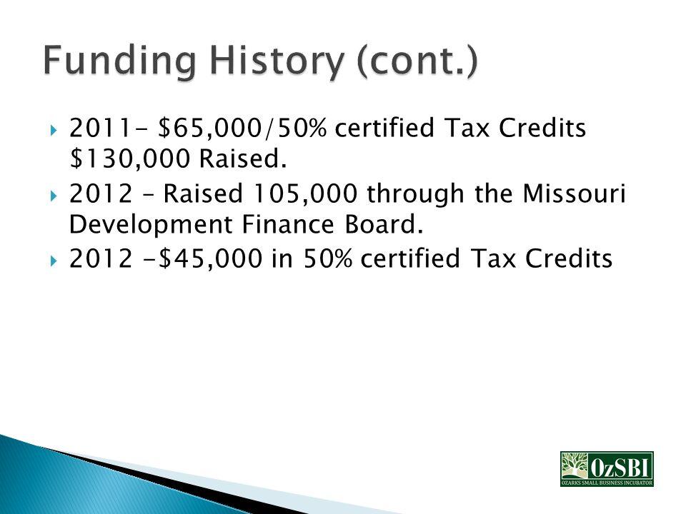  2011- $65,000/50% certified Tax Credits $130,000 Raised.  2012 – Raised 105,000 through the Missouri Development Finance Board.  2012 -$45,000 in
