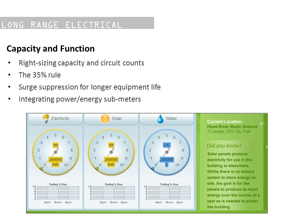 Right-sizing capacity and circuit counts The 35% rule Surge suppression for longer equipment life Integrating power/energy sub-meters LONG RANGE ELECTRICAL PLANNING Capacity and Function