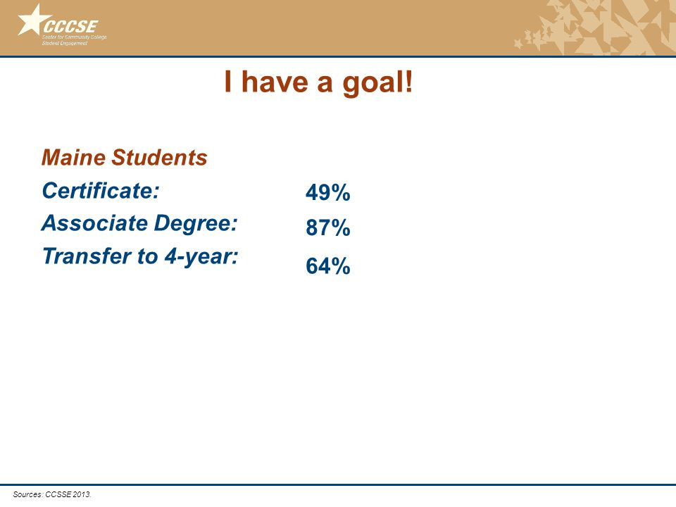 © 2011 Center for Community College Student Engagement I have a goal.