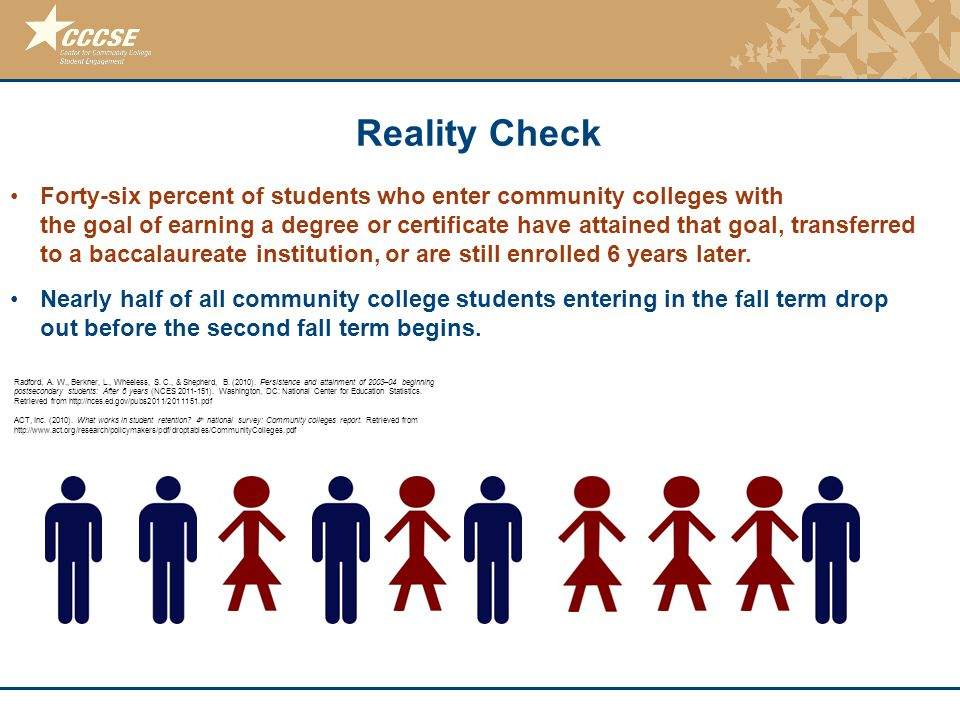 © 2011 Center for Community College Student Engagement Reality Check Radford, A.
