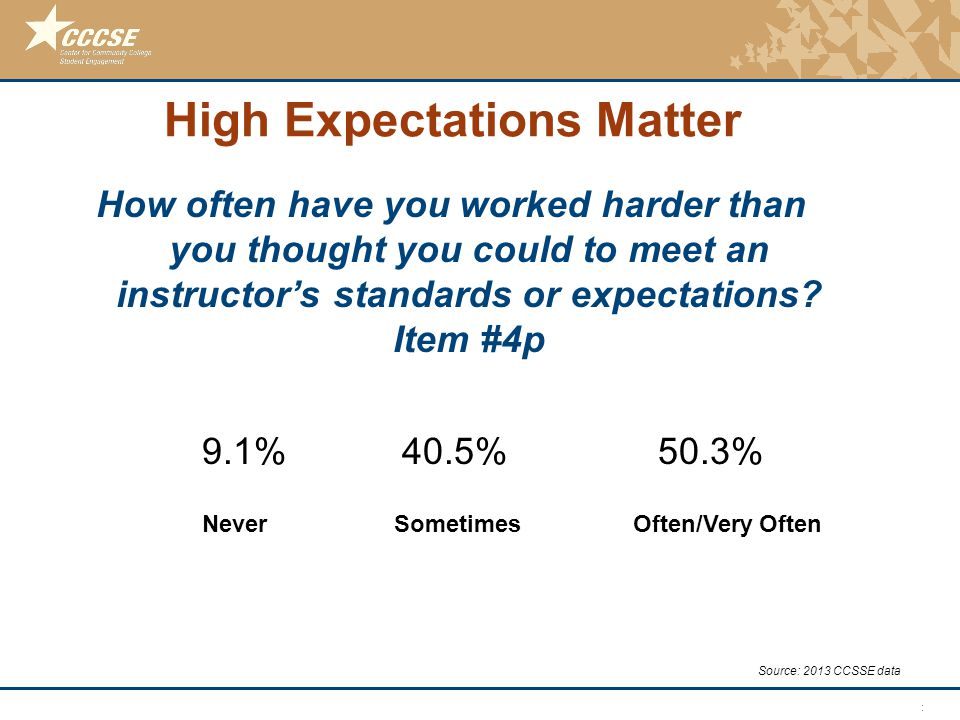 © 2011 Center for Community College Student Engagement High Expectations Matter How often have you worked harder than you thought you could to meet an instructor's standards or expectations.