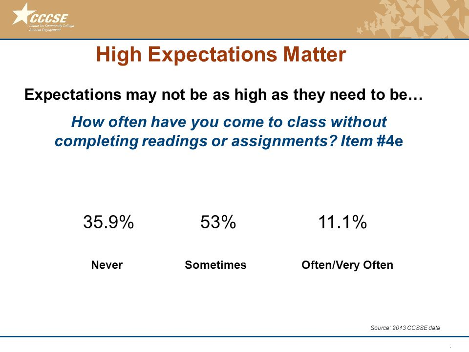 © 2011 Center for Community College Student Engagement High Expectations Matter Expectations may not be as high as they need to be… How often have you come to class without completing readings or assignments.