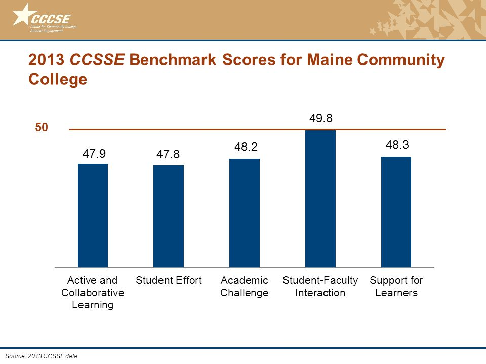 © 2011 Center for Community College Student Engagement 2013 CCSSE Benchmark Scores for Maine Community College 50 Source: 2013 CCSSE data