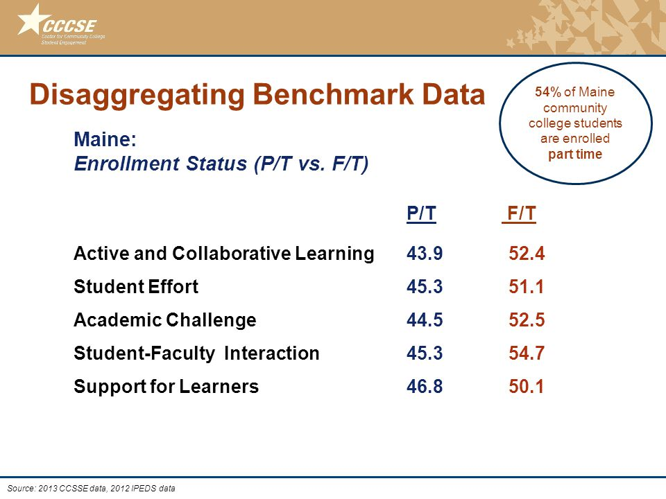 © 2011 Center for Community College Student Engagement Disaggregating Benchmark Data Maine: Enrollment Status (P/T vs.