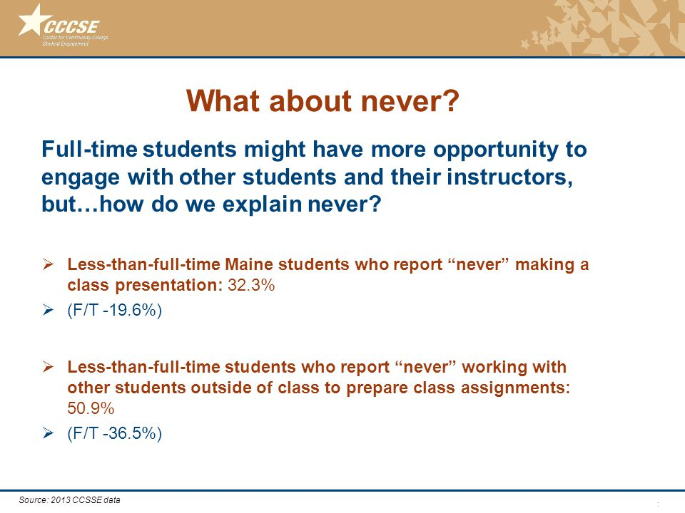 © 2011 Center for Community College Student Engagement What about never? Full-time students might have more opportunity to engage with other students