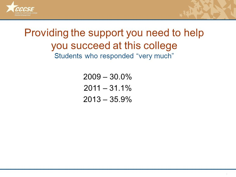 © 2011 Center for Community College Student Engagement Providing the support you need to help you succeed at this college Students who responded very much 2009 – 30.0% 2011 – 31.1% 2013 – 35.9%
