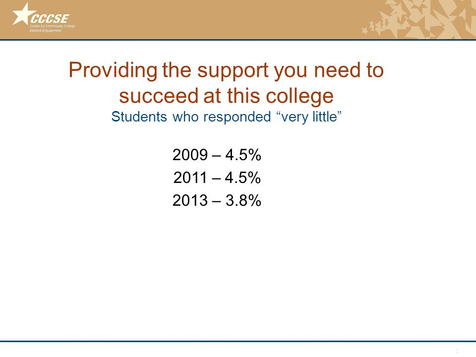 © 2011 Center for Community College Student Engagement Providing the support you need to succeed at this college Students who responded very little 2009 – 4.5% 2011 – 4.5% 2013 – 3.8%