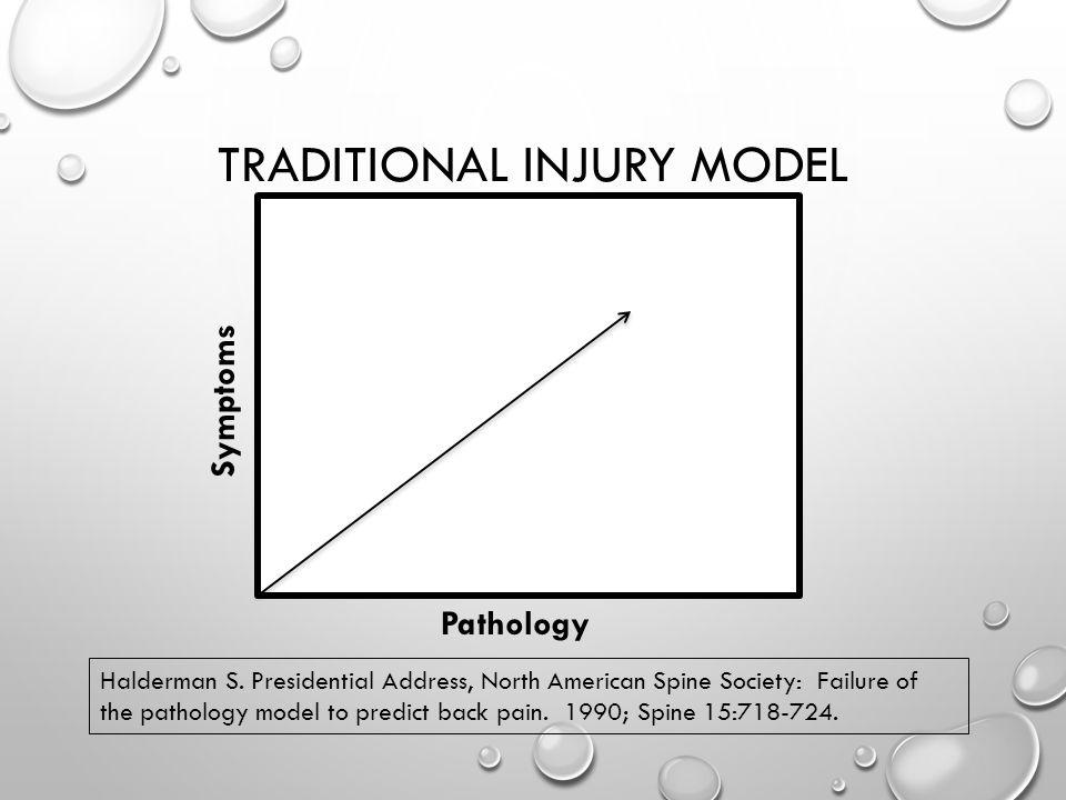 TRADITIONAL INJURY MODEL Pathology Symptoms Halderman S.