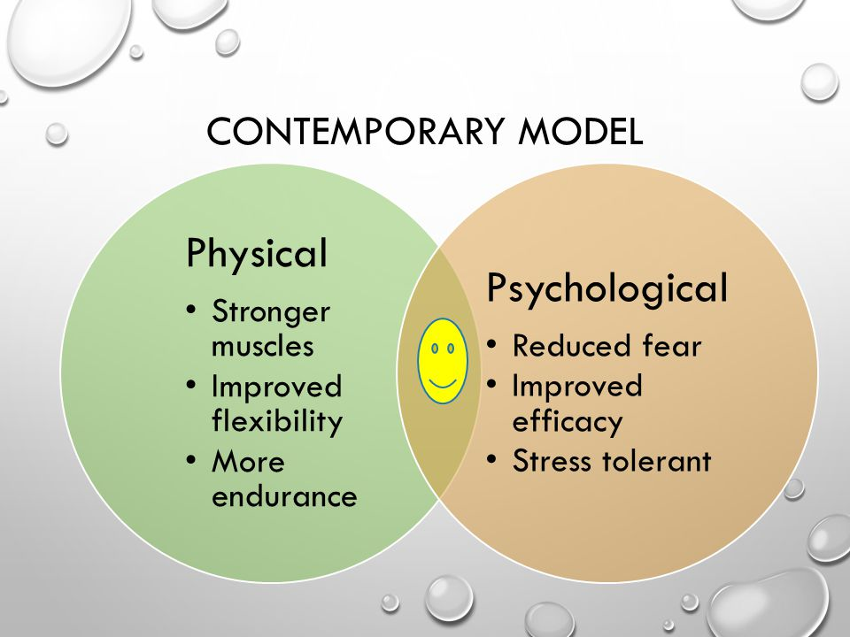 CONTEMPORARY MODEL Physical Stronger muscles Improved flexibility More endurance Psychological Reduced fear Improved efficacy Stress tolerant