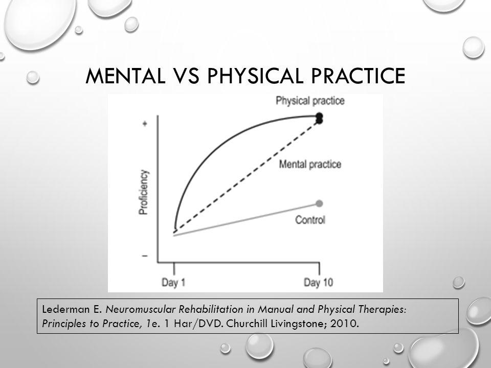MENTAL VS PHYSICAL PRACTICE Lederman E.
