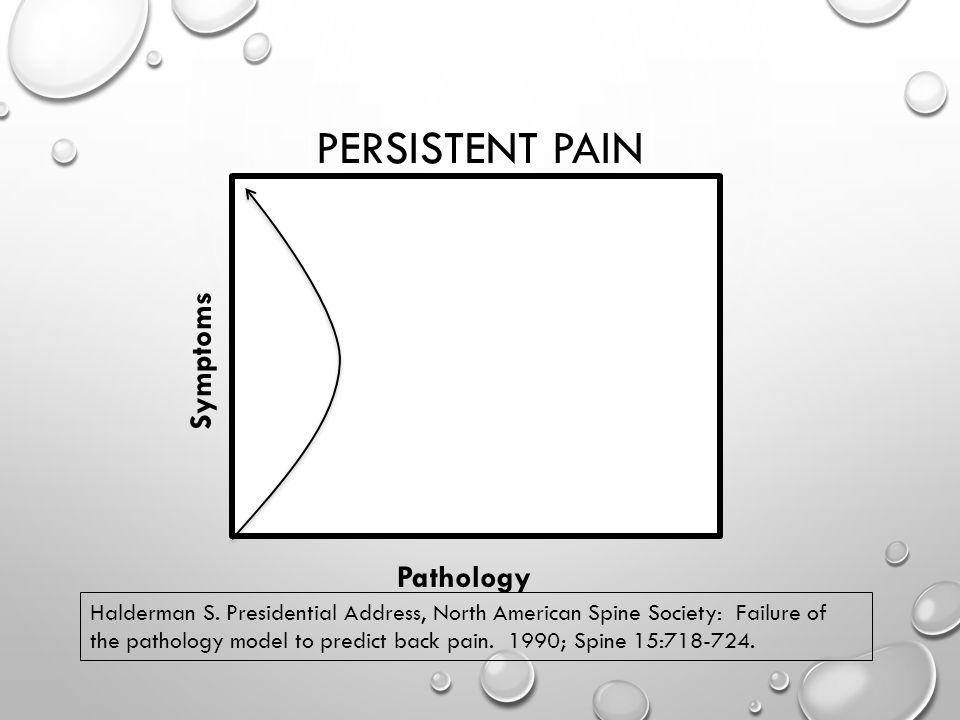 PERSISTENT PAIN Pathology Symptoms Halderman S.