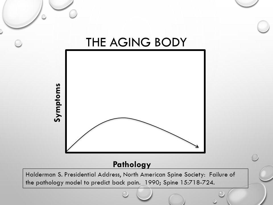 THE AGING BODY Pathology Symptoms Halderman S.