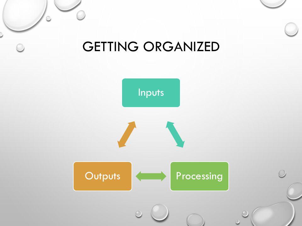 GETTING ORGANIZED InputsProcessingOutputs