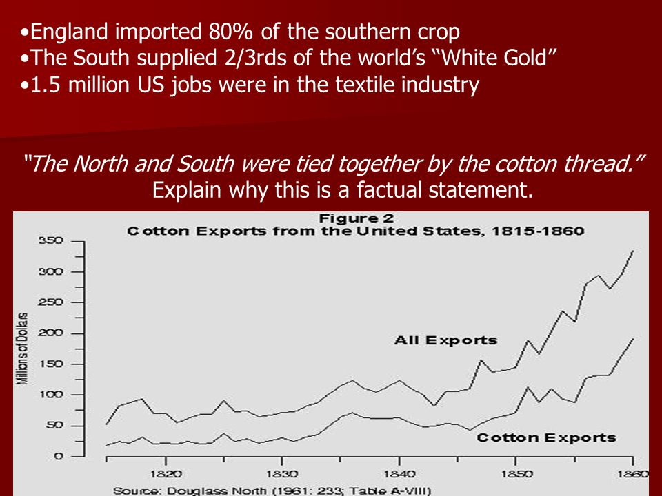 "Slavery was profitable South had 30% of the nation's (free) population South had 60% of the ""wealthiest men."" The 1860 per capita income in the South-"
